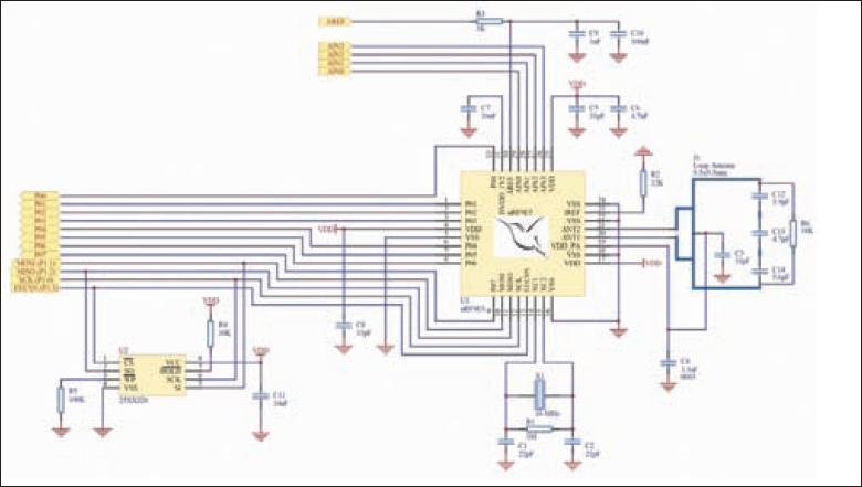 Структурная схема однокристального приемопередатчика серии nRF9E5