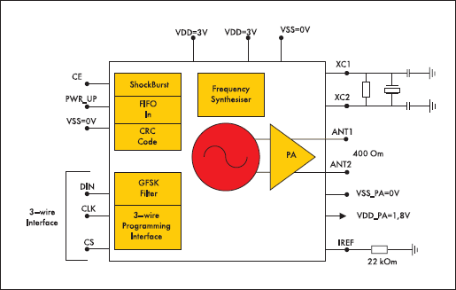 Типовая схема включения однокристального приемопередатчика nRF9E5