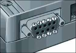RS-232 интерфейс GSM-терминала