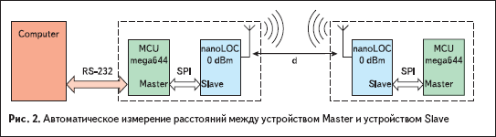 Автоматическое измерение расстояний между устройством Master и устройством Slave