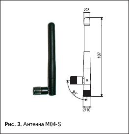 Антенна M04-S