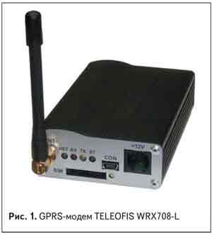 GPRS-модем TELEOFIS WRX708-L