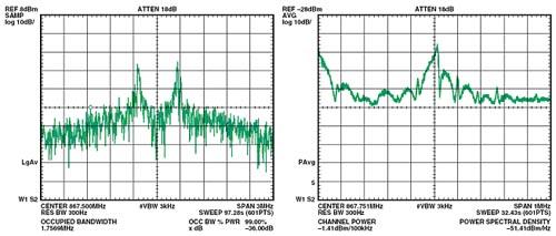 Эксперимент по широкополосной модуляции на ADF7025
