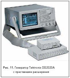 Генератор Tektronix DG2020Aс приставками расширения