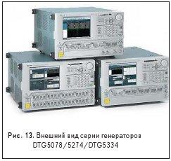 Внешний вид серии генераторов DTG5078/5274/DTG5334