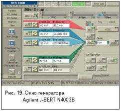 Окно генератора Agilent J-BERT N4003B