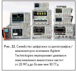 Семейство цифровых осциллографов/анализаторов компании Agilent Technologies перекрывает диапазон максимальных аналоговых частот от 20 МГц до более чем 90 ГГц