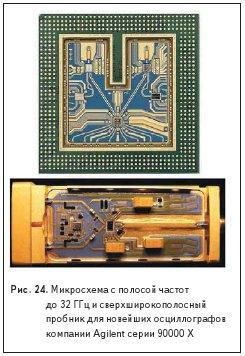 Микросхема c полосой частот до 32 ГГц и сверхширокополосный пробник для новейших осциллографов компании Agilent серии 90000 X