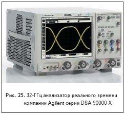 32-ГГц анализатор реального времени компании Agilent серии DSA 90000 X