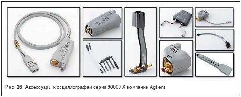 Аксессуары к осциллографам серии 90000 X компании Agilent