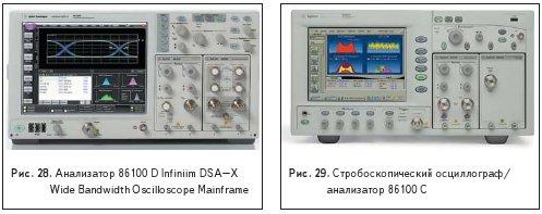 Анализатор 86100 D Infiniim DSA–XWide Bandwidth Oscilloscope Mainframe и стробоскопический осциллограф/ анализатор 86100 С