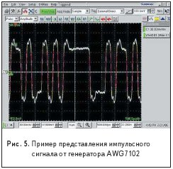 Пример представления импульсногосигнала от генератора AWG7102