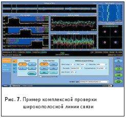 Пример комплексной проверкиширокополосной линии связи