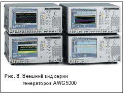 Внешний вид серии генераторов AWG5000