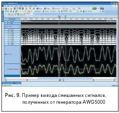 Пример вывода смешанных сигналов,полученных от генератора AWG5000