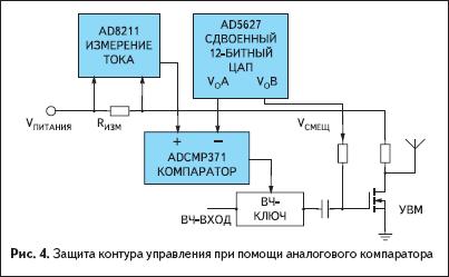 Защита контура управления при помощи аналогового компаратора