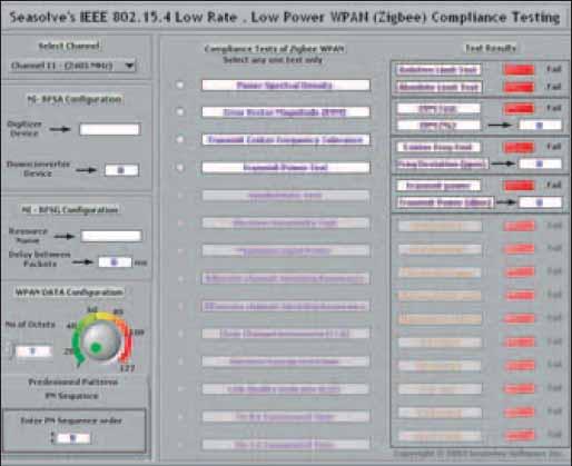 Лицевая панель ПО компании SeaSolve, предназначенного для тестирования устройств на соответствие стандарту 802.15.4