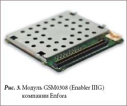 Модуль GSM0308 (Enabler IIIG) компании Enfora