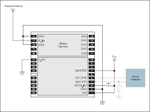 Пример включения GPS модуля в минимальной конфигурации