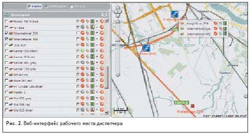 Веб-интерфейс рабочего места диспетчера системы мониторинга транспорта AVL