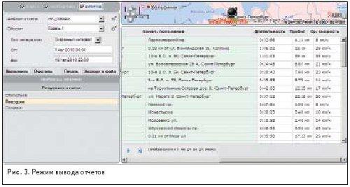 Режим вывода отчетов мониторинга подвижных объектов (AVL)