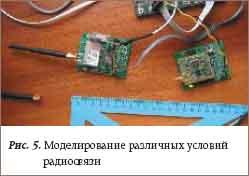 Моделирование различных условий радиосвязи