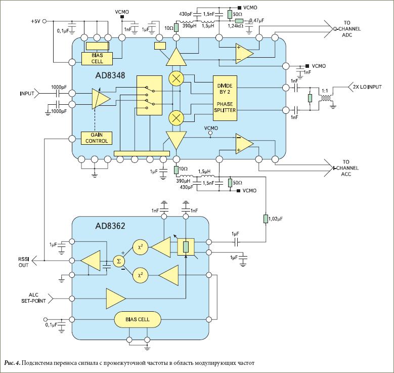Подсистема переноса сигнала с промежуточной частоты в область модулирующих частот