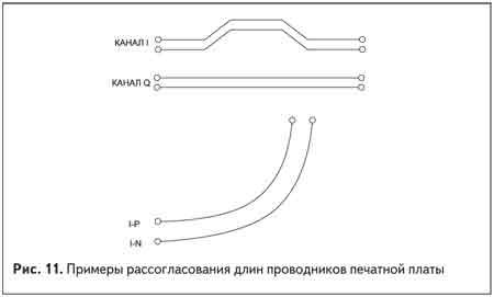 Примеры рассогласования длин проводников печатной платы