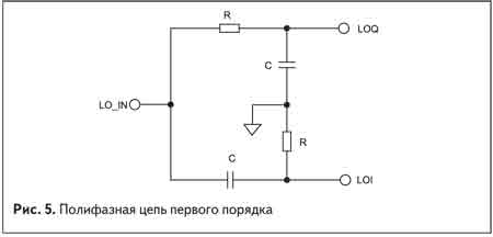 Полифазная цепь первого порядка