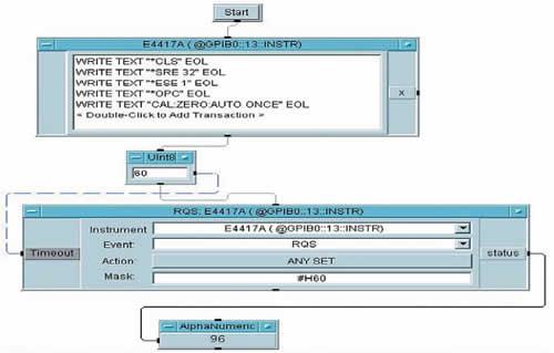 Пример использования в Agilent VEE Pro бита регистра ESE и битов регистра SRE