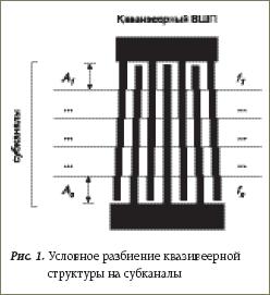 Условное разбиение квазивеерной структуры на субканалы