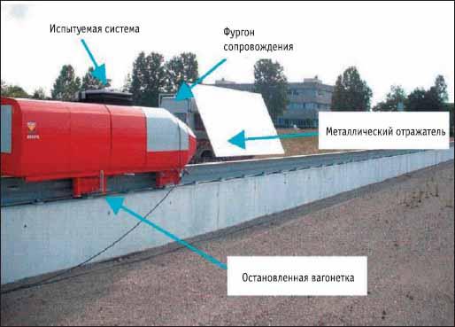 Вагонетка SESSYL и металлический экран для изучения многолучевости