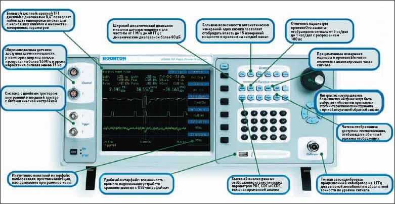 Внешний вид и основные возможности измерительного прибора Boonton 4500B