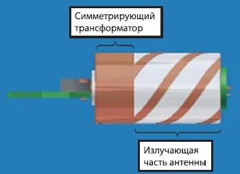 Симметрирующий трансформатор и излучающая часть антенны