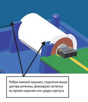 Предотвращение горизонтального смещения антенны