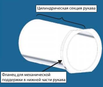 Пластиковый рукав антенны
