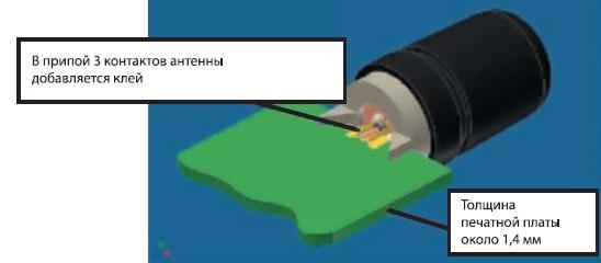 Монтаж антенны SL1202RH на плату