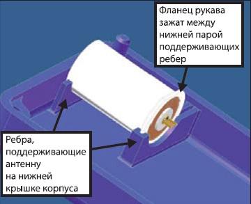 Поддерживающие ребра на дне корпуса