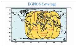 Зоны покрытия системы EGNOS