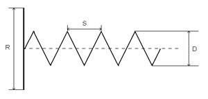 Схематическое изображение спиральной антенны