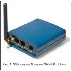 GSM-роутер Novacom GNS-ER75i Twin
