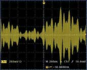 Временная диаграмма сигнала с ортогональным частотным мультиплексированием