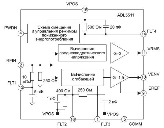 Блок-схема ADL5511