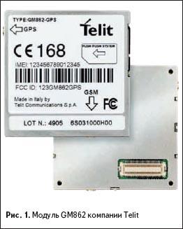 Модуль GM862 компании telit