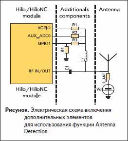 Электрическая схема включения дополнительных элементов для использования функции Antenna Detection