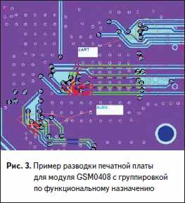 Пример разводки печатной платы для GSM/GPRS модуля GSM0408 с группировкой по функциональному назначению