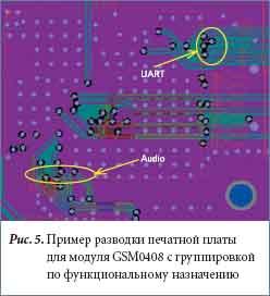 Пример разводки печатной платы для модуля GSM0408 с группировкой по функциональному назначению