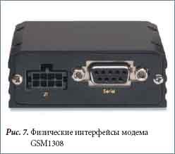 Физические интерфейсы модема GSM1308