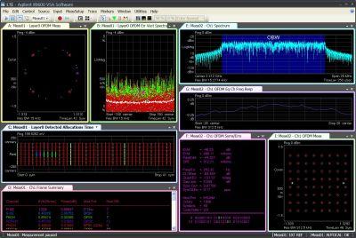 Новая функция анализатора сигналов для научных исследований в области беспроводной связи