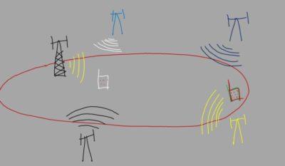 методы определения местоположения узлов беспроводных сетей ZigBee без использования дополнительных технических средств типа GPS, а только на основе измерений мощности (RSSI) и задержки (ToF) сигналов.